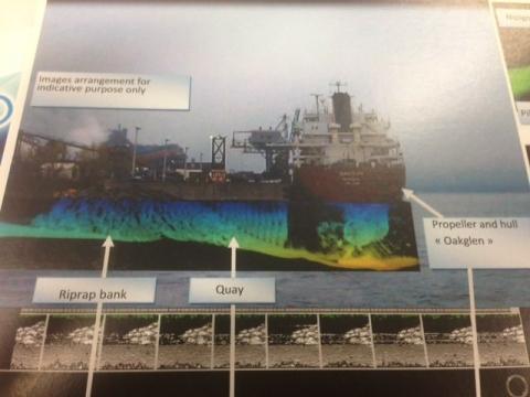 Underwater Sonar 3D